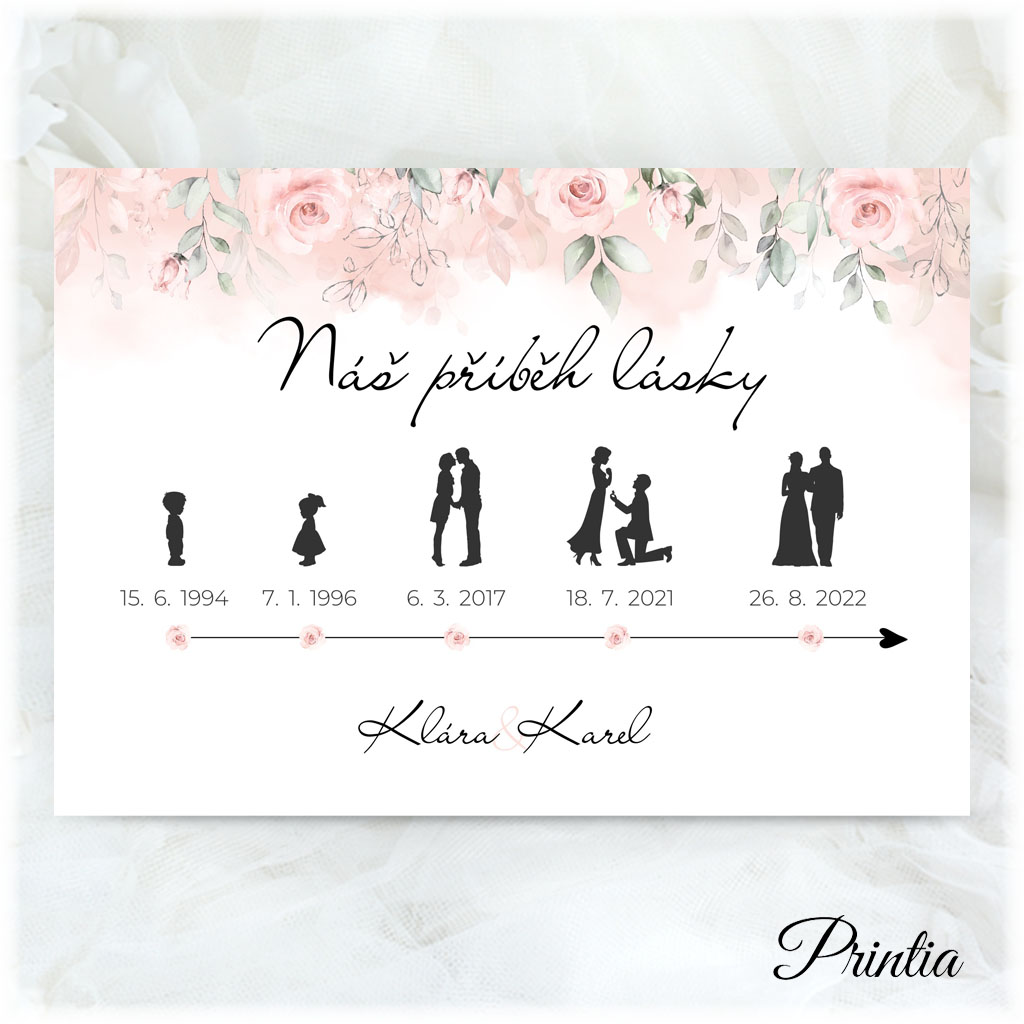 Our Love Story Wedding Sign in Light Pink Colour
