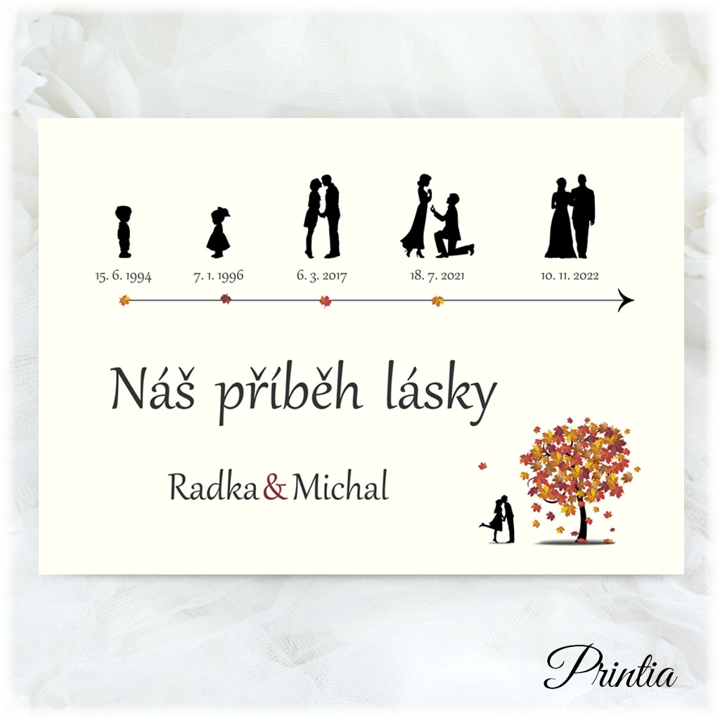Wedding signs during the relationship Our love story